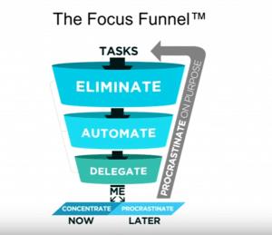 The Focus Funnel